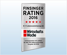 Finsinger-Rating